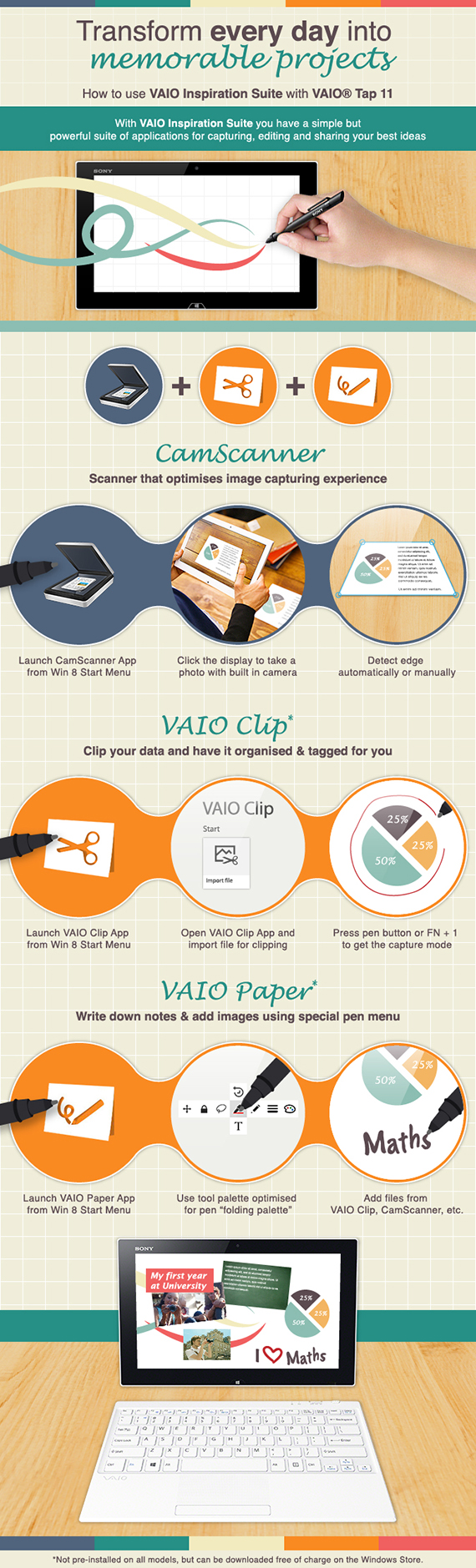 How to use VAIO Inspiration Suite - Infographic
